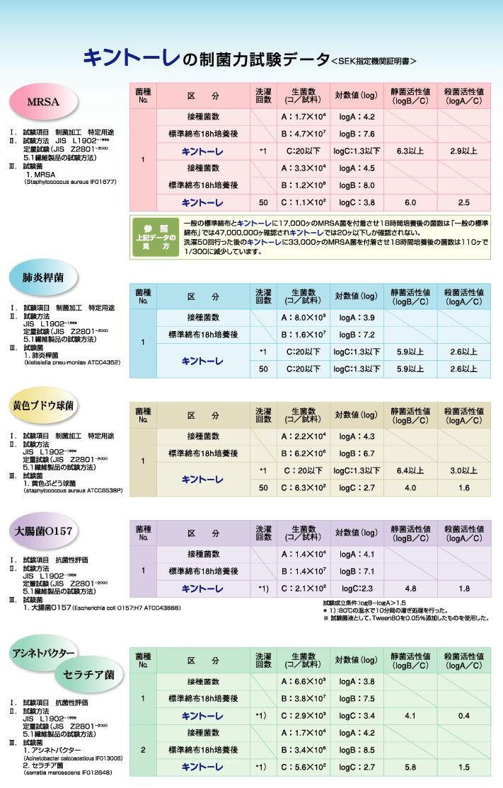 制菌タオルキントーレカタログ2